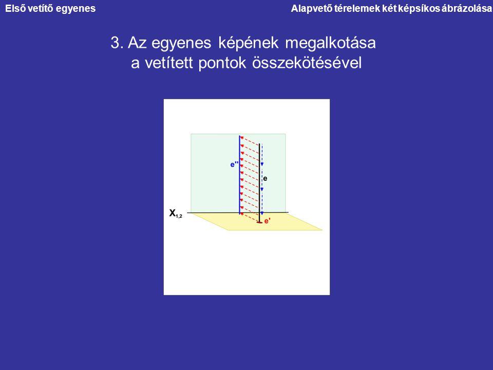 Alapvető térelemek két képsíkos ábrázolása 3. Az egyenes képének megalkotása a vetített pontok összekötésével Első vetítő egyenes