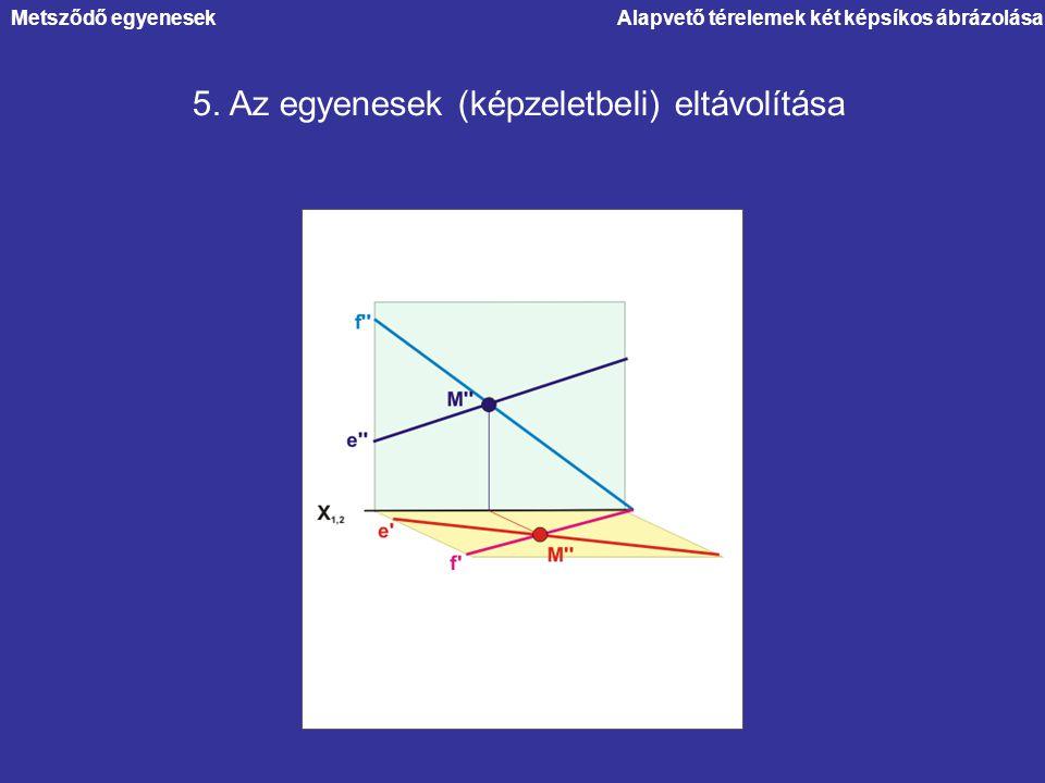 Alapvető térelemek két képsíkos ábrázolása 5. Az egyenesek (képzeletbeli) eltávolítása Metsződő egyenesek