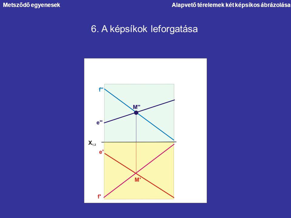 Alapvető térelemek két képsíkos ábrázolása 6. A képsíkok leforgatása Metsződő egyenesek