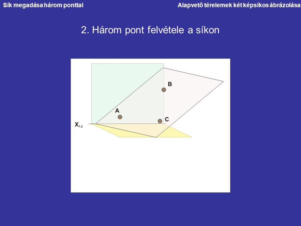 2. Három pont felvétele a síkon Alapvető térelemek két képsíkos ábrázolásaSík megadása három ponttal