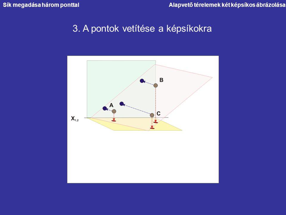 3. A pontok vetítése a képsíkokra Alapvető térelemek két képsíkos ábrázolásaSík megadása három ponttal