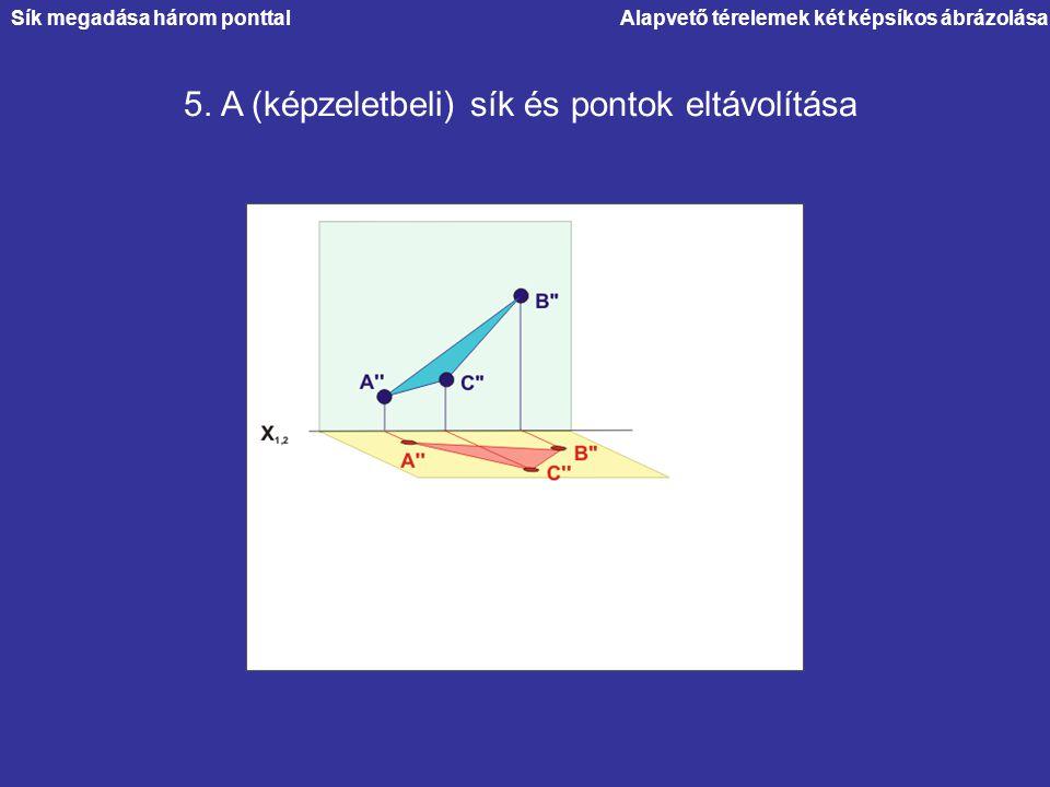 Alapvető térelemek két képsíkos ábrázolása 5. A (képzeletbeli) sík és pontok eltávolítása Sík megadása három ponttal