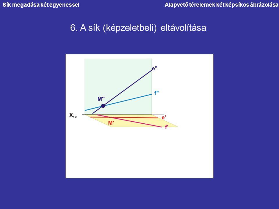 Alapvető térelemek két képsíkos ábrázolása 6. A sík (képzeletbeli) eltávolítása Sík megadása két egyenessel