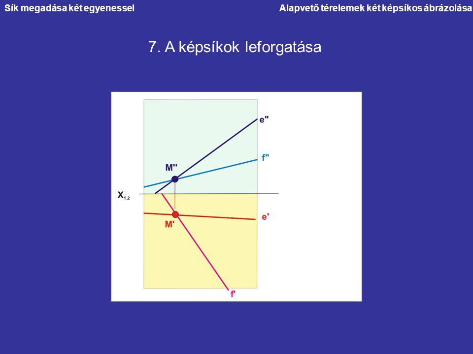Alapvető térelemek két képsíkos ábrázolása 7. A képsíkok leforgatása Sík megadása két egyenessel
