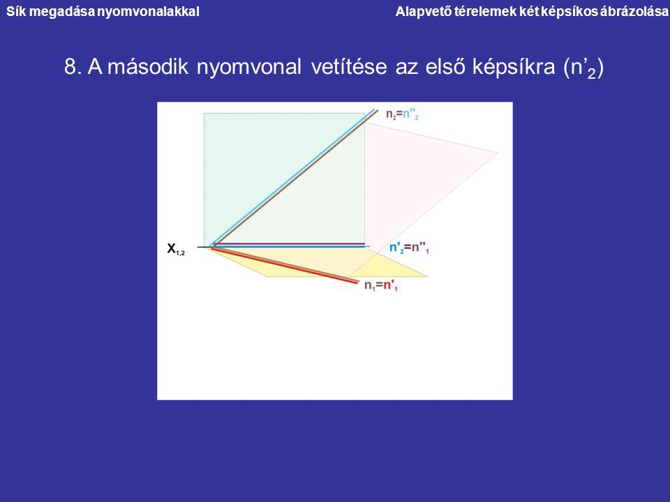 Alapvető térelemek két képsíkos ábrázolása 8. A második nyomvonal vetítése az első képsíkra (n' 2 ) Sík megadása nyomvonalakkal