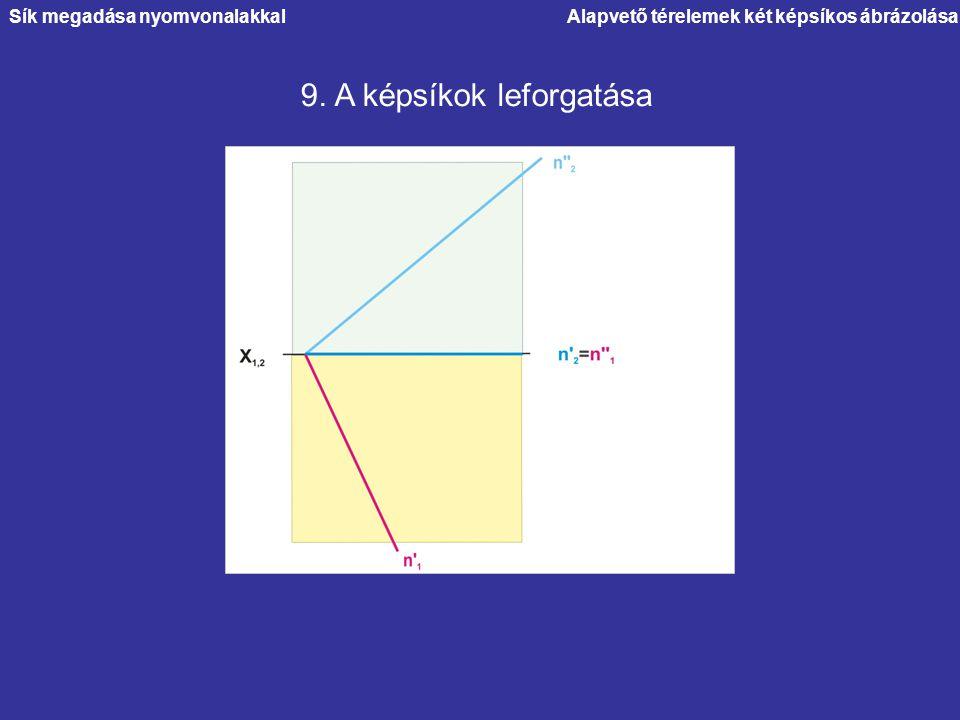 Alapvető térelemek két képsíkos ábrázolása 9. A képsíkok leforgatása Sík megadása nyomvonalakkal