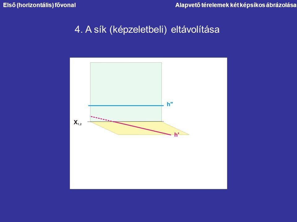 Alapvető térelemek két képsíkos ábrázolása 4. A sík (képzeletbeli) eltávolítása Első (horizontális) fővonal