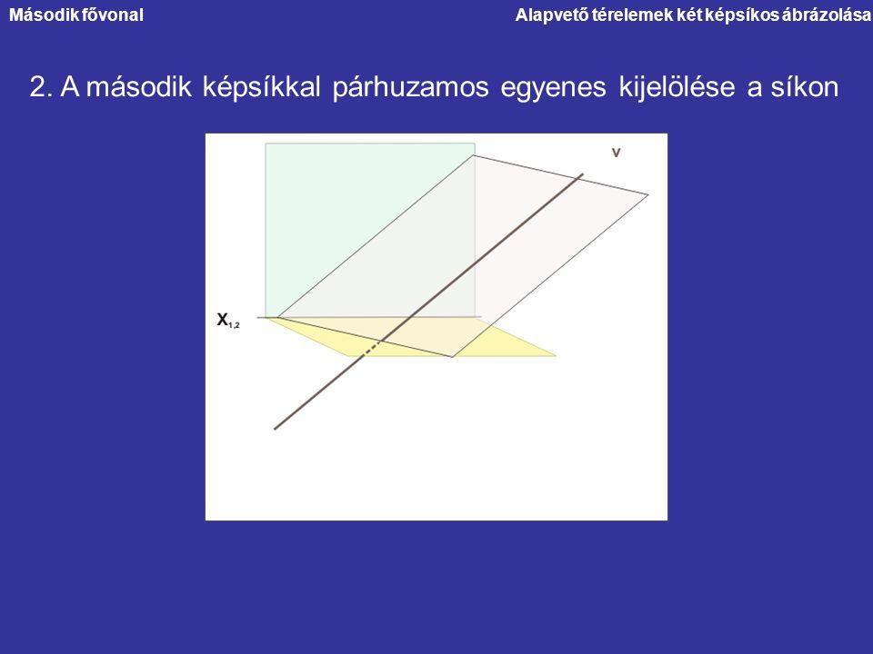 Alapvető térelemek két képsíkos ábrázolása 2. A második képsíkkal párhuzamos egyenes kijelölése a síkon Második fővonal