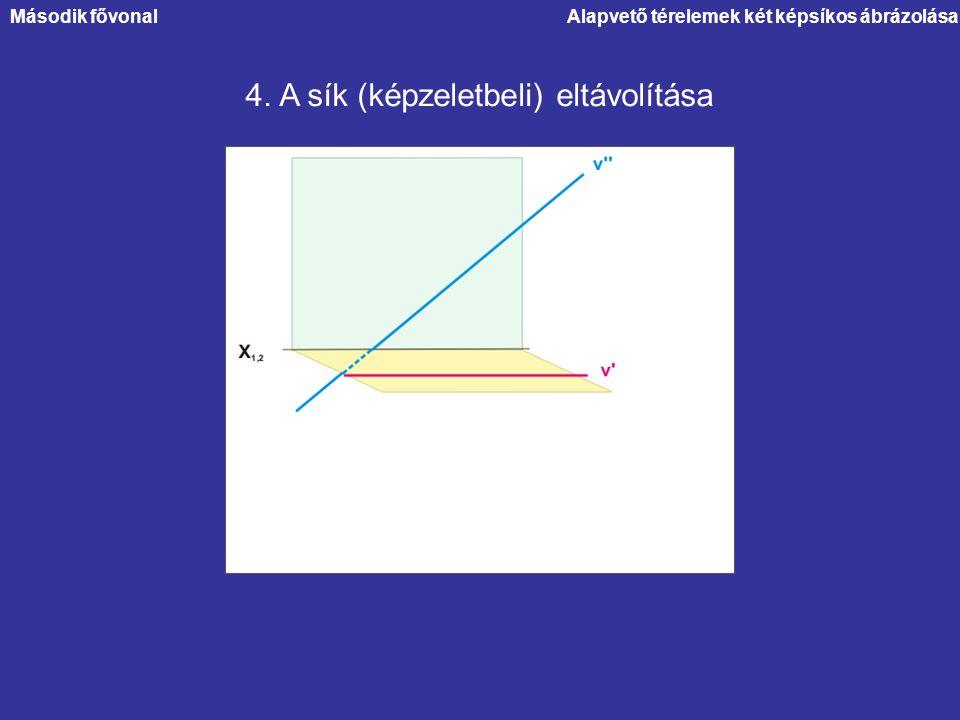 Alapvető térelemek két képsíkos ábrázolása 4. A sík (képzeletbeli) eltávolítása Második fővonal