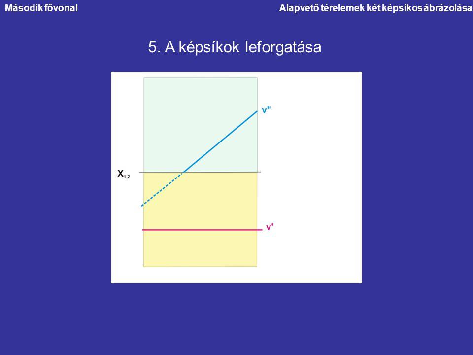 Alapvető térelemek két képsíkos ábrázolása 5. A képsíkok leforgatása Második fővonal