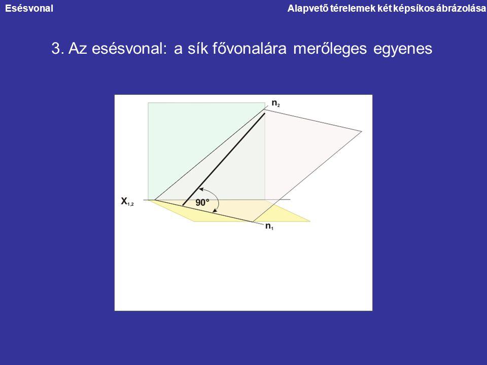 Alapvető térelemek két képsíkos ábrázolása 3. Az esésvonal: a sík fővonalára merőleges egyenes Esésvonal