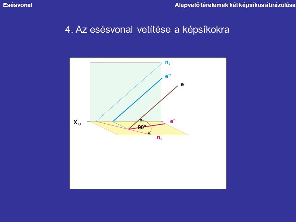 Alapvető térelemek két képsíkos ábrázolása 4. Az esésvonal vetítése a képsíkokra Esésvonal