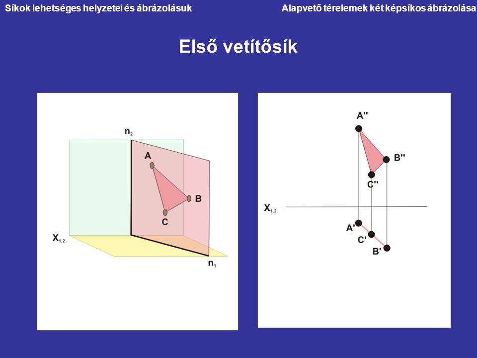 Első vetítősík Alapvető térelemek két képsíkos ábrázolásaSíkok lehetséges helyzetei és ábrázolásuk