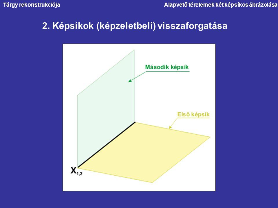 2. Képsíkok (képzeletbeli) visszaforgatása Tárgy rekonstrukciójaAlapvető térelemek két képsíkos ábrázolása