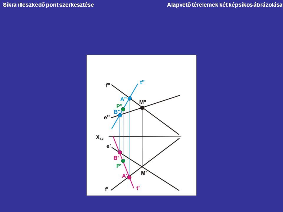 Alapvető térelemek két képsíkos ábrázolásaSíkra illeszkedő pont szerkesztése