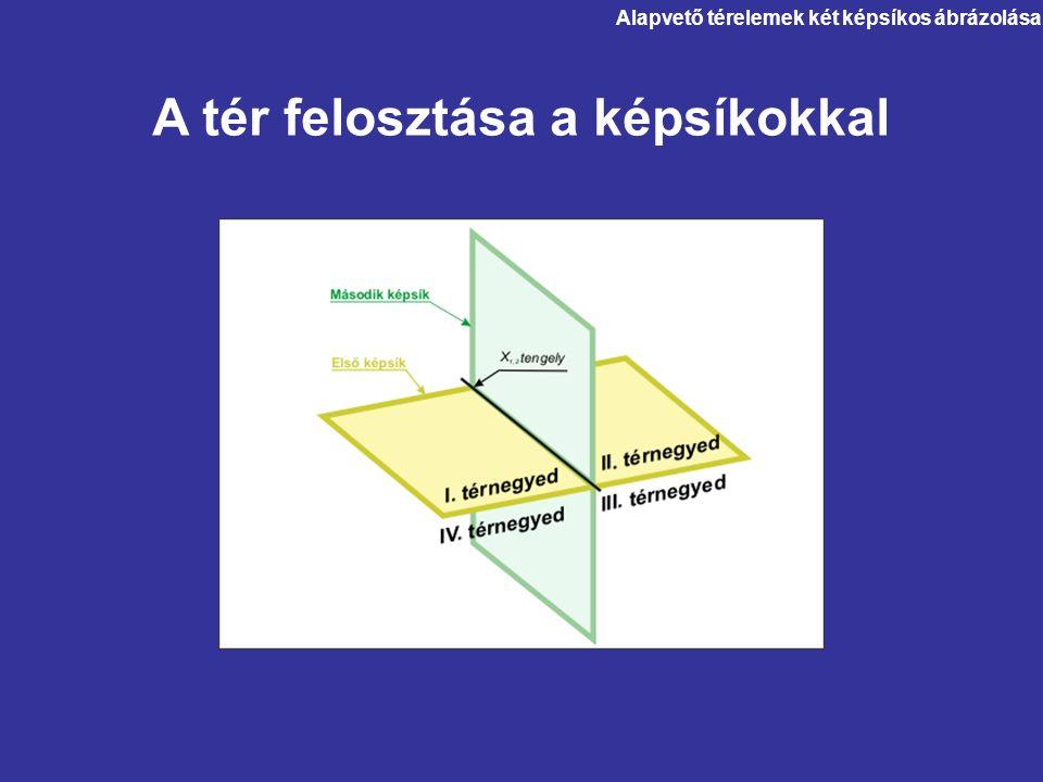 A tér felosztása a képsíkokkal Alapvető térelemek két képsíkos ábrázolása