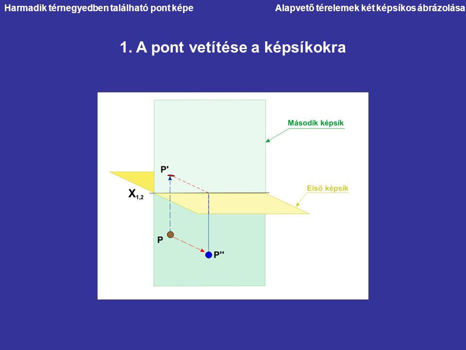 Harmadik térnegyedben található pont képe 1. A pont vetítése a képsíkokra