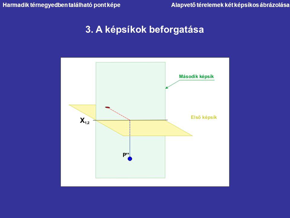 Alapvető térelemek két képsíkos ábrázolása 3. A képsíkok beforgatása Harmadik térnegyedben található pont képe