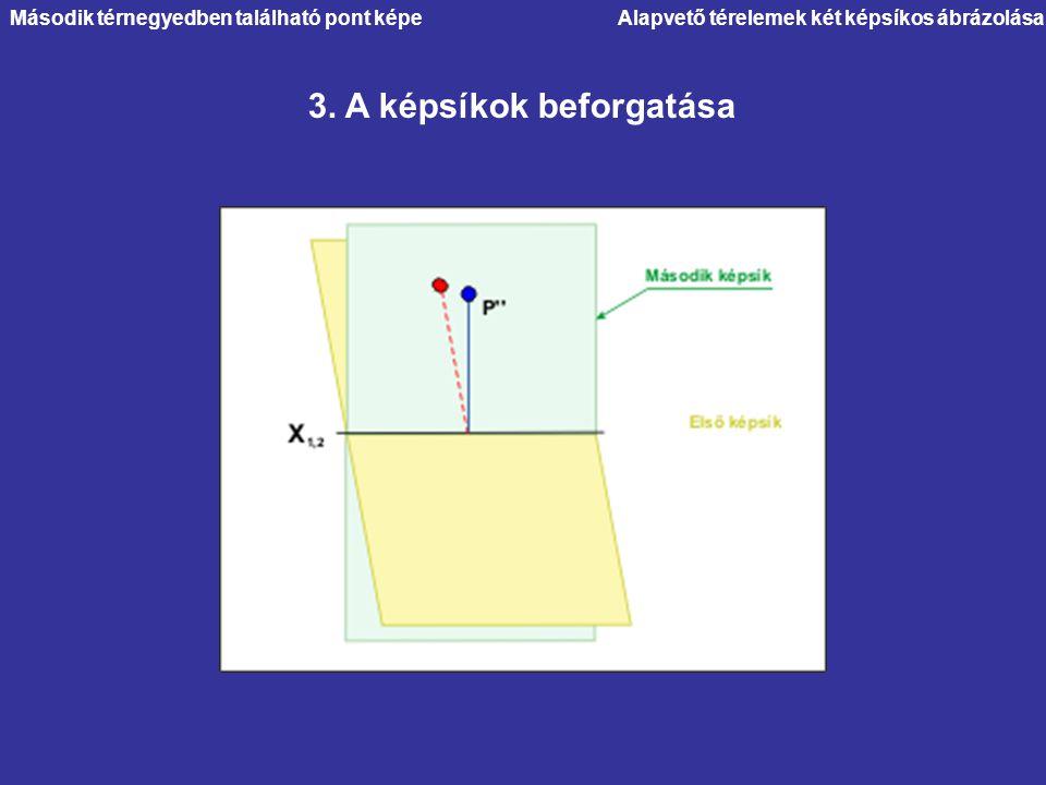 Alapvető térelemek két képsíkos ábrázolása 3. A képsíkok beforgatása Második térnegyedben található pont képe
