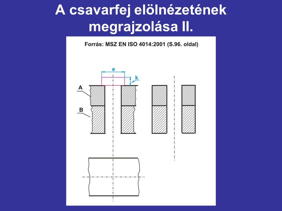A rajz befejezése A vonalvastagságokra vonatkozó szabályok szerint kihúzandók vastag (0,7 mm-es) vonallal a szükséges vonalak Megadandók a csavarkötés befoglaló méretei és a fémesen érintkező alkatrészek közös méretei Megadandó a csavarmenet mérete Kitöltendő a szövegmező