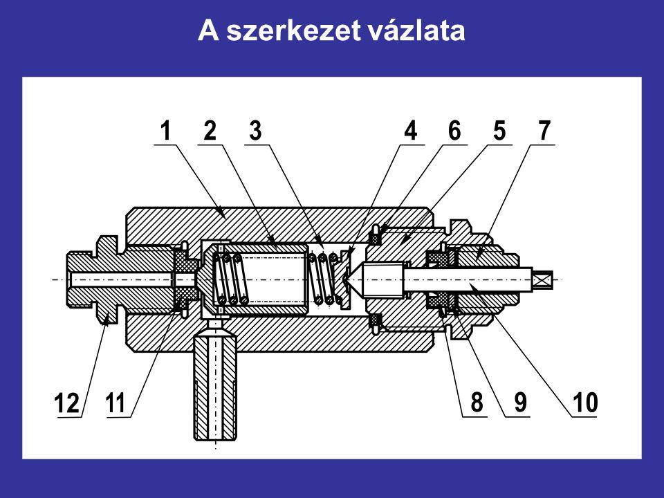 Példák az összeállítási rajz tartalmára
