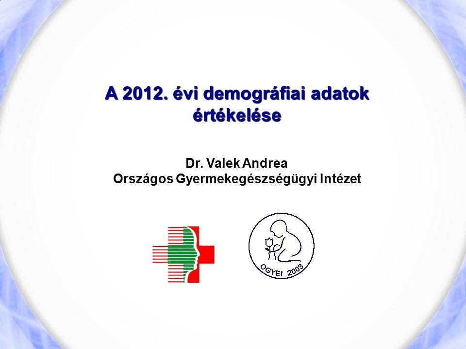 A 2012. évi demográfiai adatok értékelése Dr. Valek Andrea Országos Gyermekegészségügyi Intézet