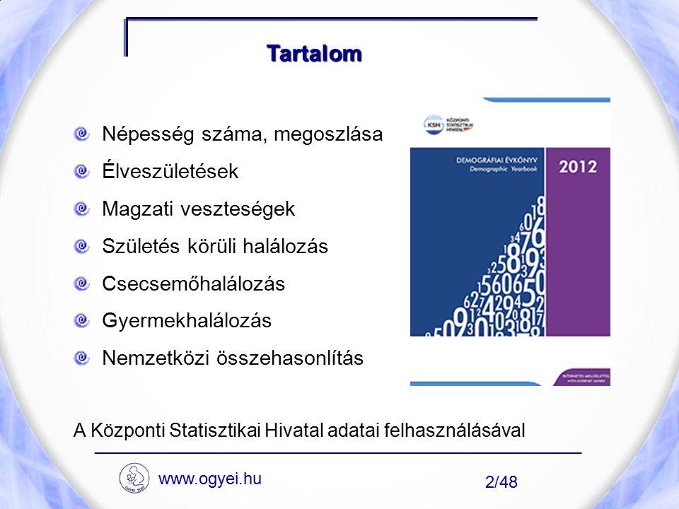 Demográfiai adatok, 2012 A népesség száma 2012.január 1-jén: 9 931 925 fő A népesség száma 2013.