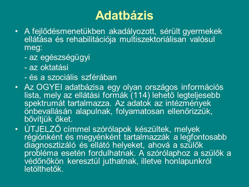 Köszönöm a figyelmet! www.ogyei.hu nyuli@ogyei.hu