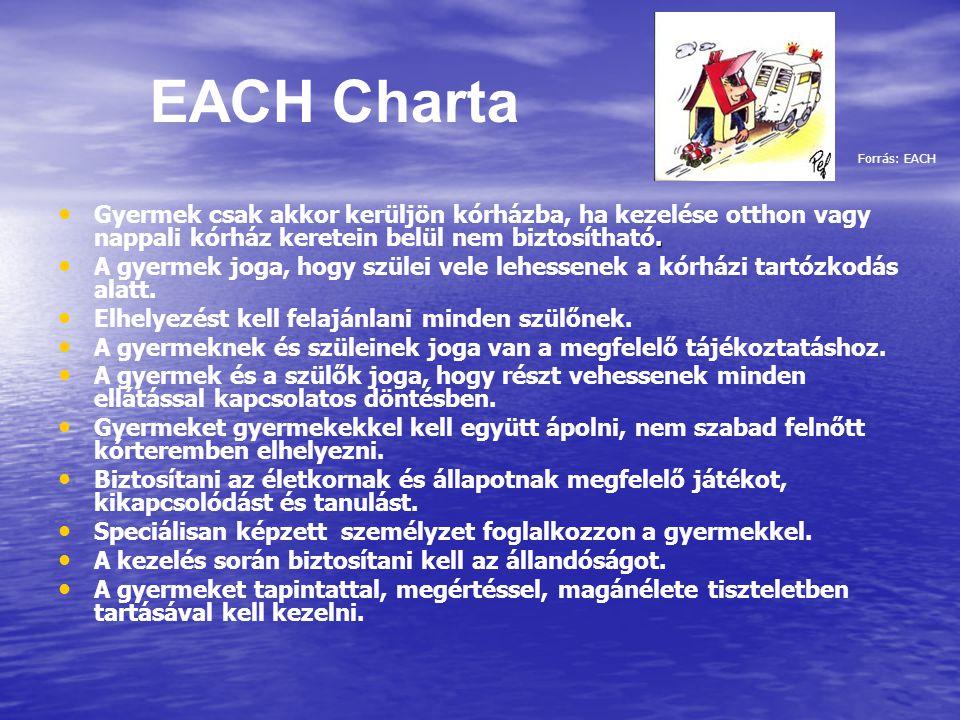 EACH Charta. Gyermek csak akkor kerüljön kórházba, ha kezelése otthon vagy nappali kórház keretein belül nem biztosítható. A gyermek joga, hogy szülei