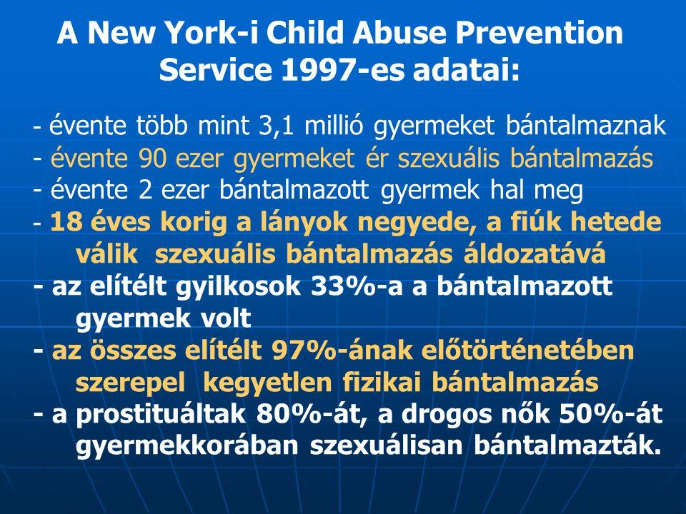 - évente több mint 3,1 millió gyermeket bántalmaznak - évente 90 ezer gyermeket ér szexuális bántalmazás - évente 2 ezer bántalmazott gyermek hal meg