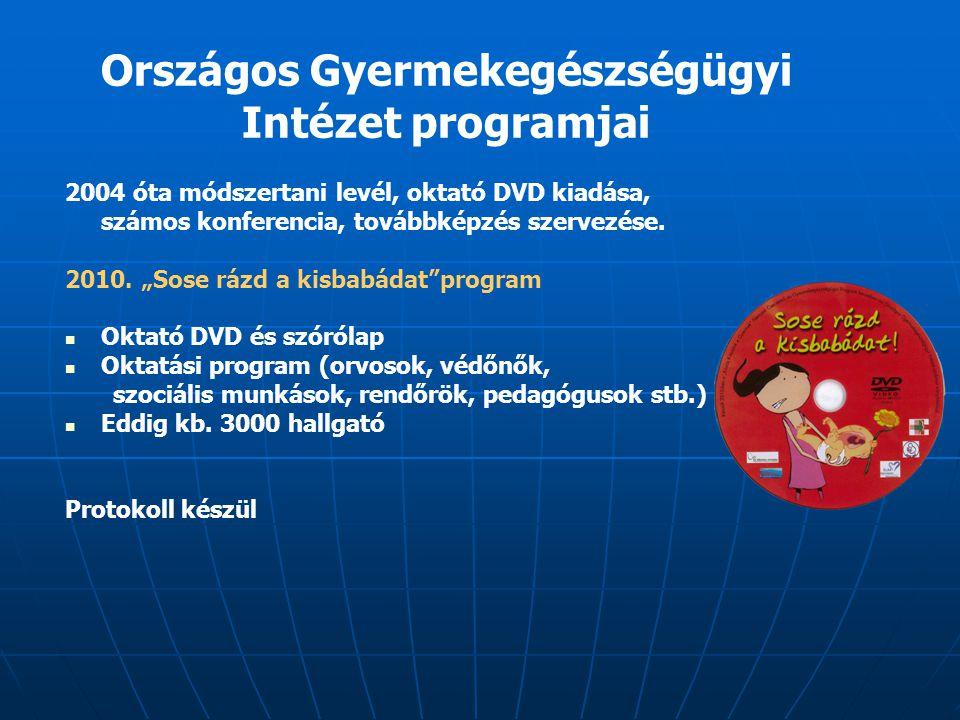 """Országos Gyermekegészségügyi Intézet programjai 2004 óta módszertani levél, oktató DVD kiadása, számos konferencia, továbbképzés szervezése. 2010. """"So"""