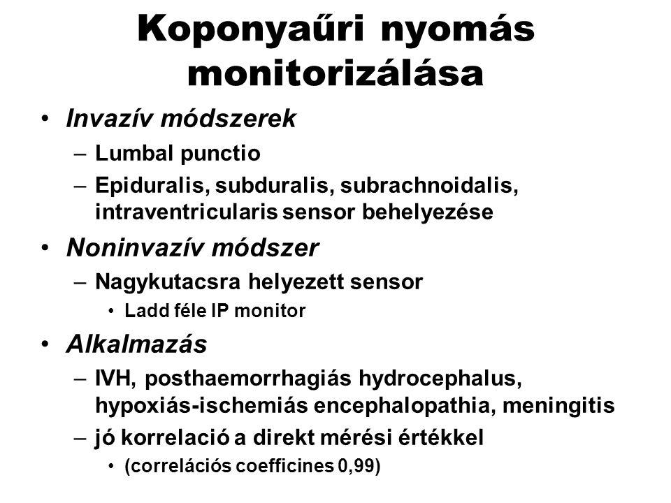Koponyaűri nyomás monitorizálása Invazív módszerek –Lumbal punctio –Epiduralis, subduralis, subrachnoidalis, intraventricularis sensor behelyezése Non