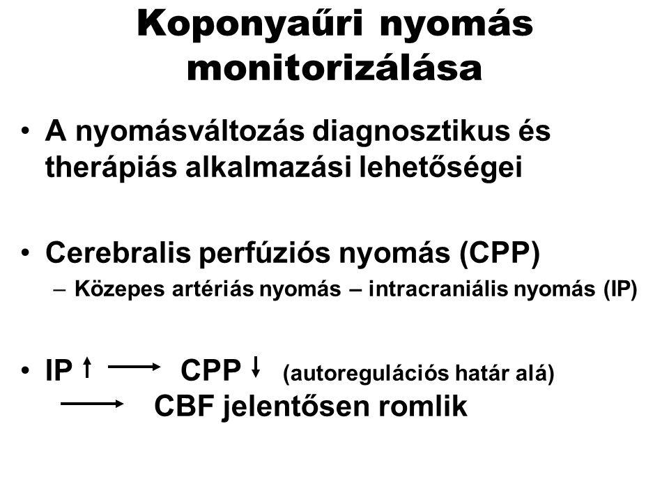 Koponyaűri nyomás monitorizálása Invazív módszerek –Lumbal punctio –Epiduralis, subduralis, subrachnoidalis, intraventricularis sensor behelyezése Noninvazív módszer –Nagykutacsra helyezett sensor Ladd féle IP monitor Alkalmazás –IVH, posthaemorrhagiás hydrocephalus, hypoxiás-ischemiás encephalopathia, meningitis –jó korrelació a direkt mérési értékkel (correlációs coefficines 0,99)