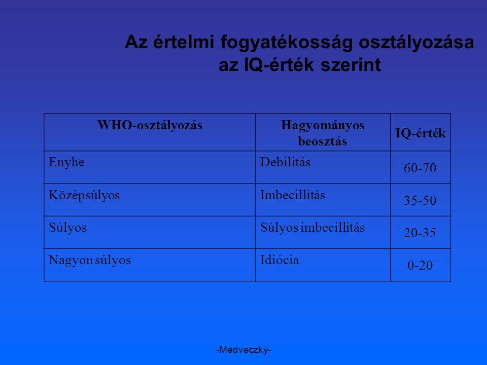 -Medveczky- WHO-osztályozásHagyományos beosztás IQ-érték EnyheDebilitás 60-70 KözépsúlyosImbecillitás 35-50 SúlyosSúlyos imbecillitás 20-35 Nagyon súl