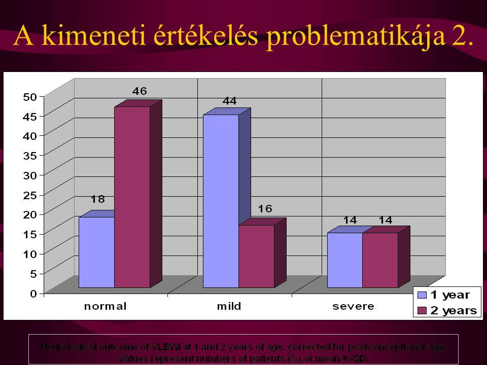 A kimeneti értékelés problematikája 2.