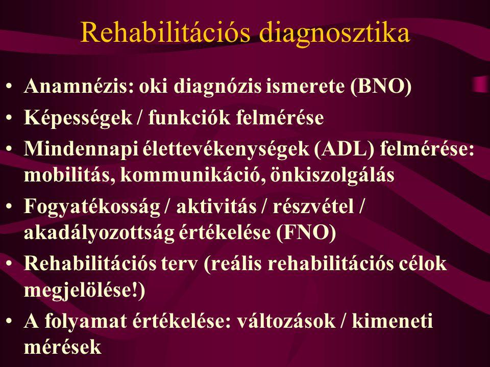 Rehabilitációs diagnosztika Anamnézis: oki diagnózis ismerete (BNO) Képességek / funkciók felmérése Mindennapi élettevékenységek (ADL) felmérése: mobilitás, kommunikáció, önkiszolgálás Fogyatékosság / aktivitás / részvétel / akadályozottság értékelése (FNO) Rehabilitációs terv (reális rehabilitációs célok megjelölése!) A folyamat értékelése: változások / kimeneti mérések