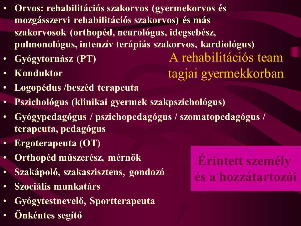 A rehabilitációs team tagjai gyermekkorban Orvos: rehabilitációs szakorvos (gyermekorvos és mozgásszervi rehabilitációs szakorvos) és más szakorvosok (orthopéd, neurológus, idegsebész, pulmonológus, intenzív terápiás szakorvos, kardiológus) Gyógytornász (PT) Konduktor Logopédus /beszéd terapeuta Pszichológus (klinikai gyermek szakpszichológus) Gyógypedagógus / pszichopedagógus / szomatopedagógus / terapeuta, pedagógus Ergoterapeuta (OT) Orthopéd műszerész, mérnök Szakápoló, szakaszisztens, gondozó Szociális munkatárs Gyógytestnevelő, Sportterapeuta Önkéntes segítő Érintett személy és a hozzátartozói