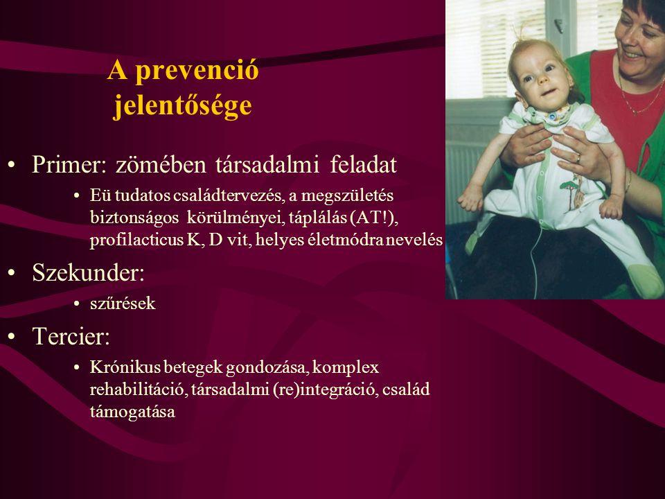 A prevenció jelentősége Primer: zömében társadalmi feladat Eü tudatos családtervezés, a megszületés biztonságos körülményei, táplálás (AT!), profilacticus K, D vit, helyes életmódra nevelés Szekunder: szűrések Tercier: Krónikus betegek gondozása, komplex rehabilitáció, társadalmi (re)integráció, család támogatása
