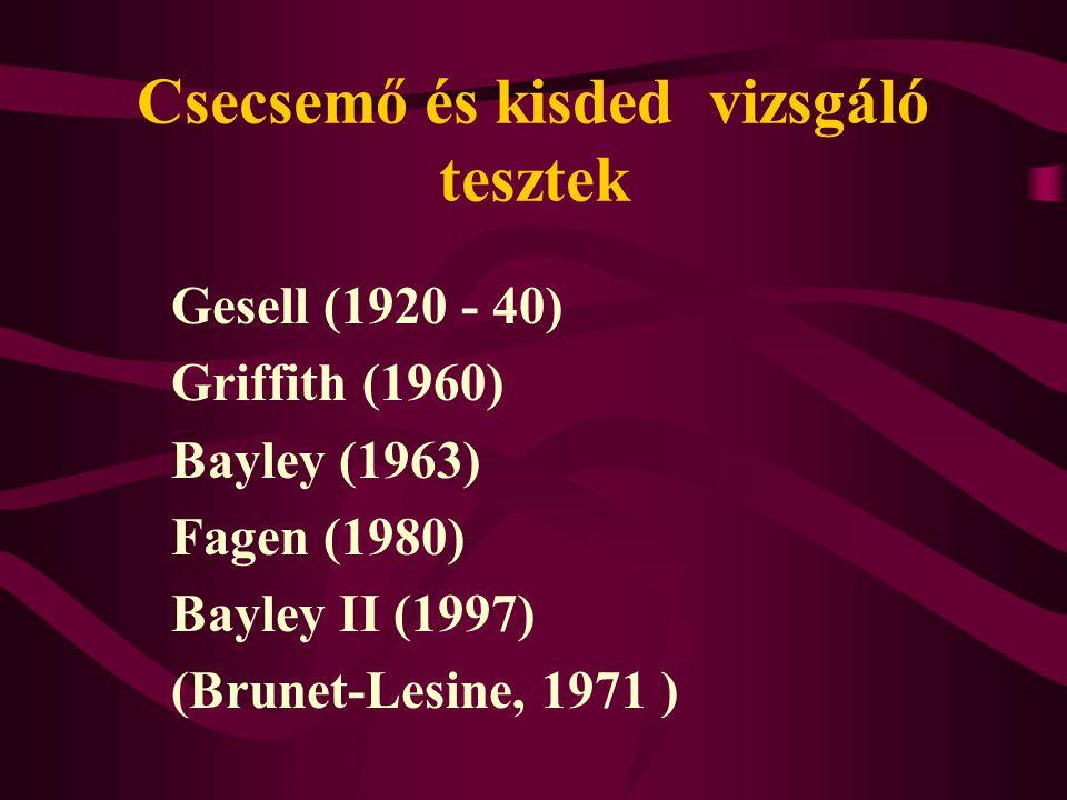 Csecsemő és kisded vizsgáló tesztek Gesell (1920 - 40) Griffith (1960) Bayley (1963) Fagen (1980) Bayley II (1997) (Brunet-Lesine, 1971 )