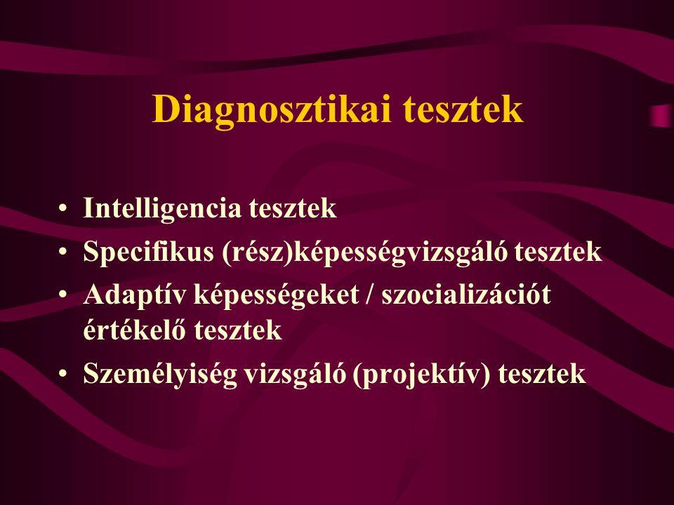 Diagnosztikai tesztek Intelligencia tesztek Specifikus (rész)képességvizsgáló tesztek Adaptív képességeket / szocializációt értékelő tesztek Személyiség vizsgáló (projektív) tesztek