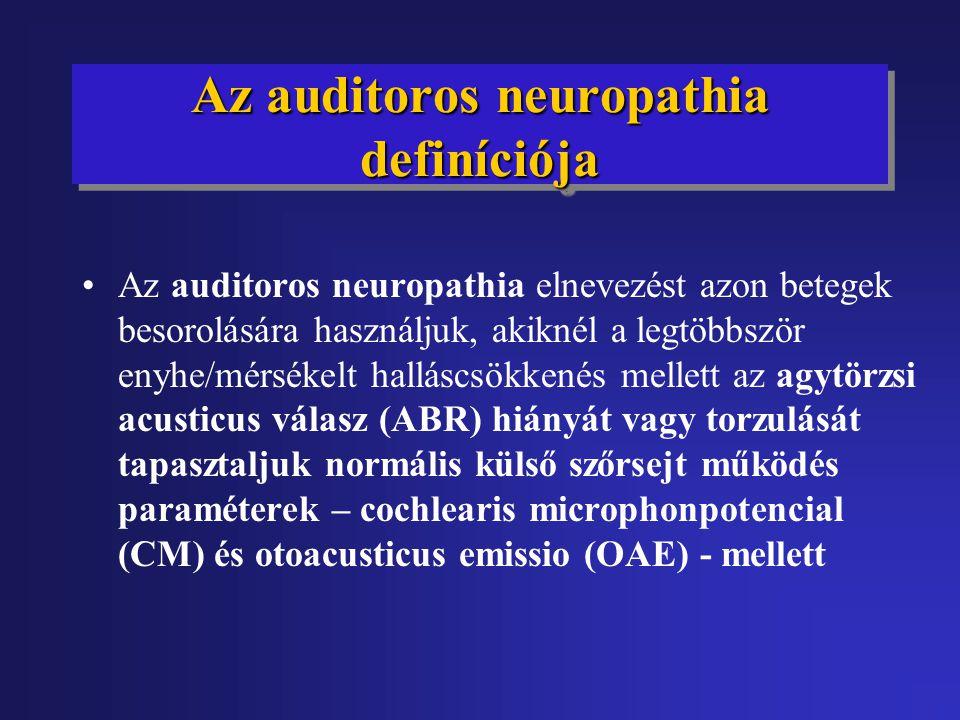Különböző súlyosságú halláskárosodások gyakorisága a gestatiós kor függvényében (Vida G és mtsai: Magy Nőorv L 65: 341-346, 2002)