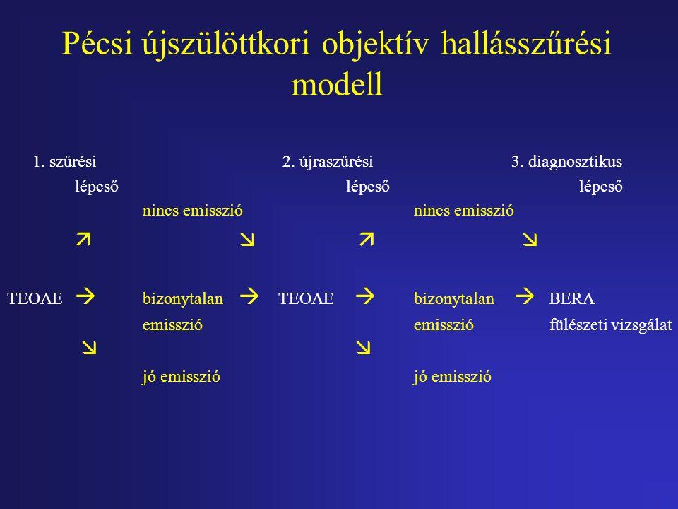 Pécsi újszülöttkori objektív hallásszűrési modell 1.