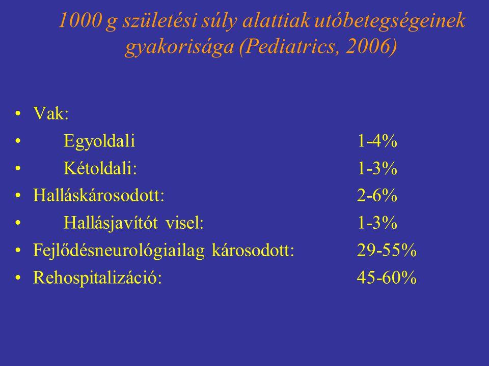 1000 g születési súly alattiak utóbetegségeinek gyakorisága (Pediatrics, 2006) Vak: Egyoldali1-4% Kétoldali:1-3% Halláskárosodott:2-6% Hallásjavítót v