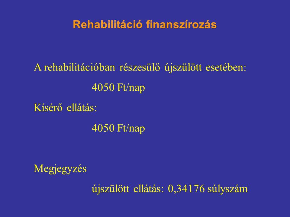 Rehabilitáció finanszírozás A rehabilitációban részesülő újszülött esetében: 4050 Ft/nap Kísérő ellátás: 4050 Ft/nap Megjegyzés újszülött ellátás: 0,3