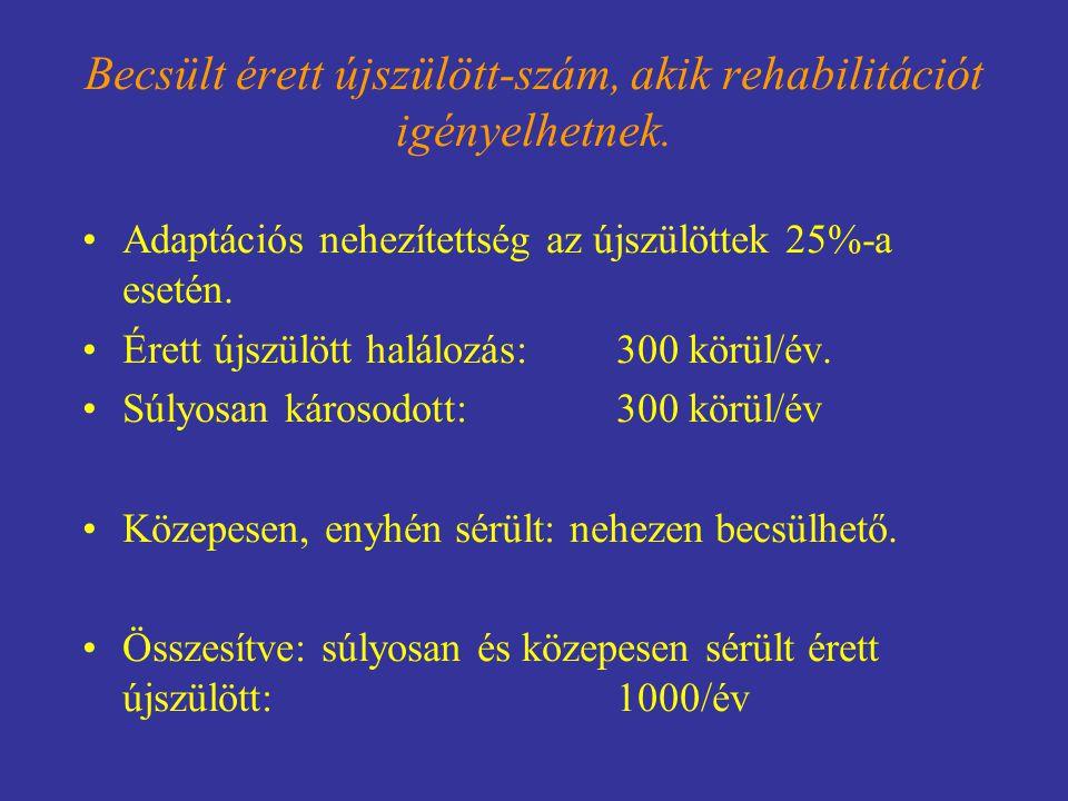 Becsült koraszülött-szám, akik rehabilitációt igényelhetnek 1000 g alatt születettek száma: 500-750/év Túlélési arányszám:75% Súlyos és közepes fokú károsodás:30-60% Rehabilitációs igény:200-300/év Az 1000 g születési súly felettiek esetében a becsült rehabilitációs igény:200-300/év Összes koraszülött igény:400-600/év