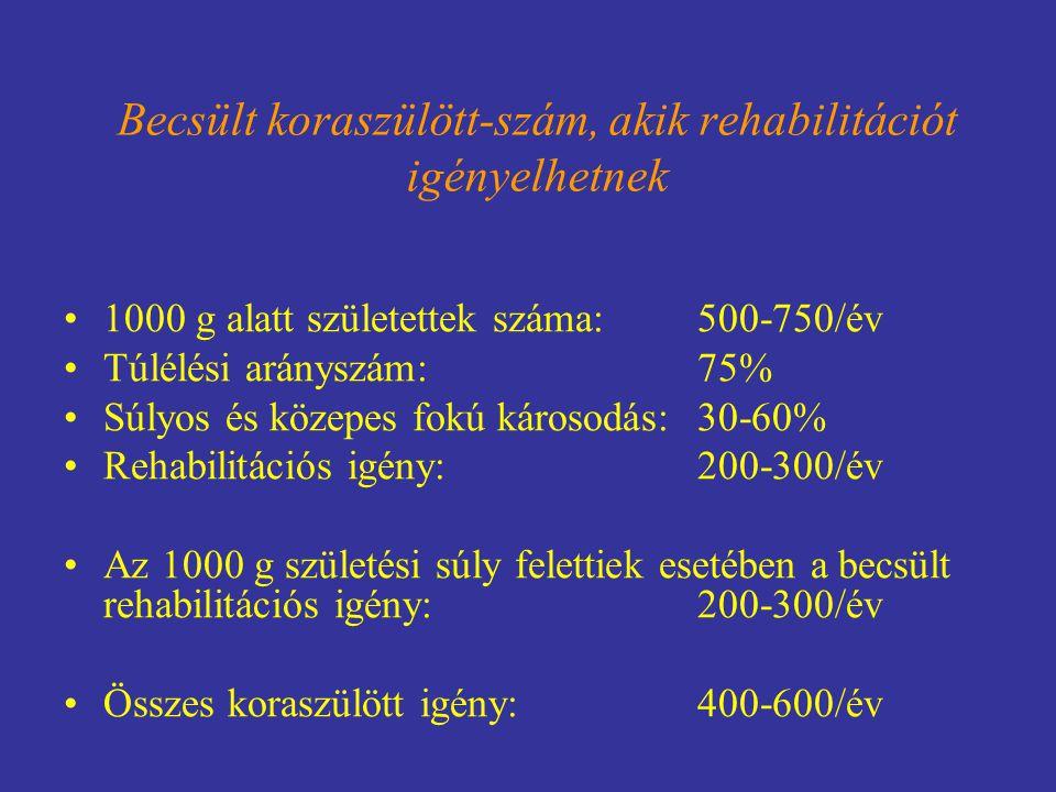 Becsült koraszülött-szám, akik rehabilitációt igényelhetnek 1000 g alatt születettek száma: 500-750/év Túlélési arányszám:75% Súlyos és közepes fokú k