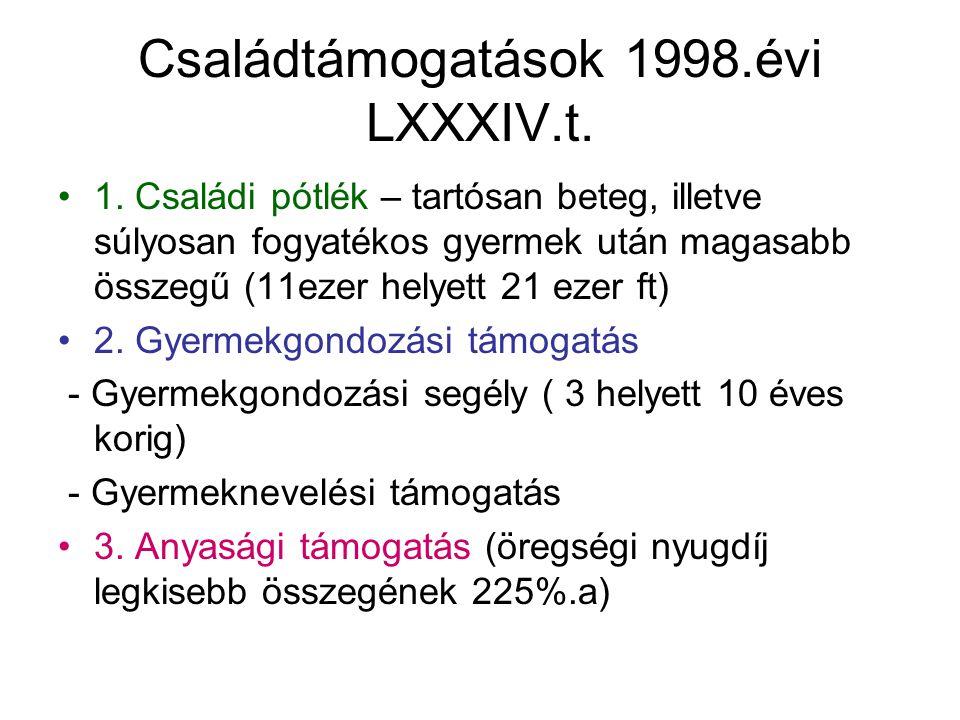 Családtámogatások 1998.évi LXXXIV.t. 1.