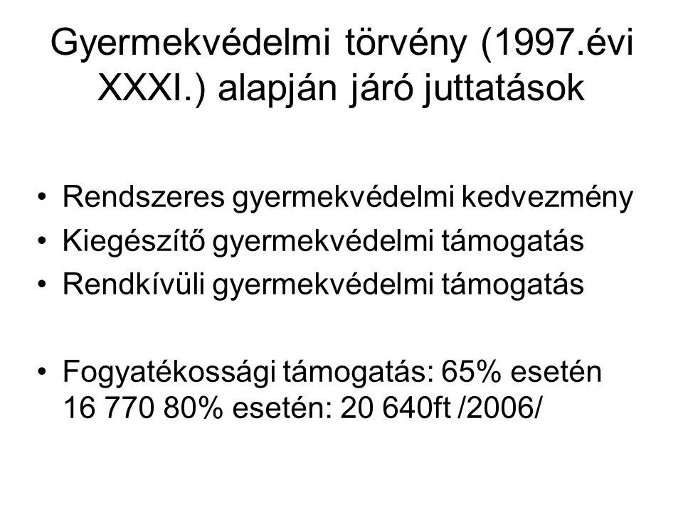 Gyermekvédelmi törvény (1997.évi XXXI.) alapján járó juttatások Rendszeres gyermekvédelmi kedvezmény Kiegészítő gyermekvédelmi támogatás Rendkívüli gyermekvédelmi támogatás Fogyatékossági támogatás: 65% esetén 16 770 80% esetén: 20 640ft /2006/