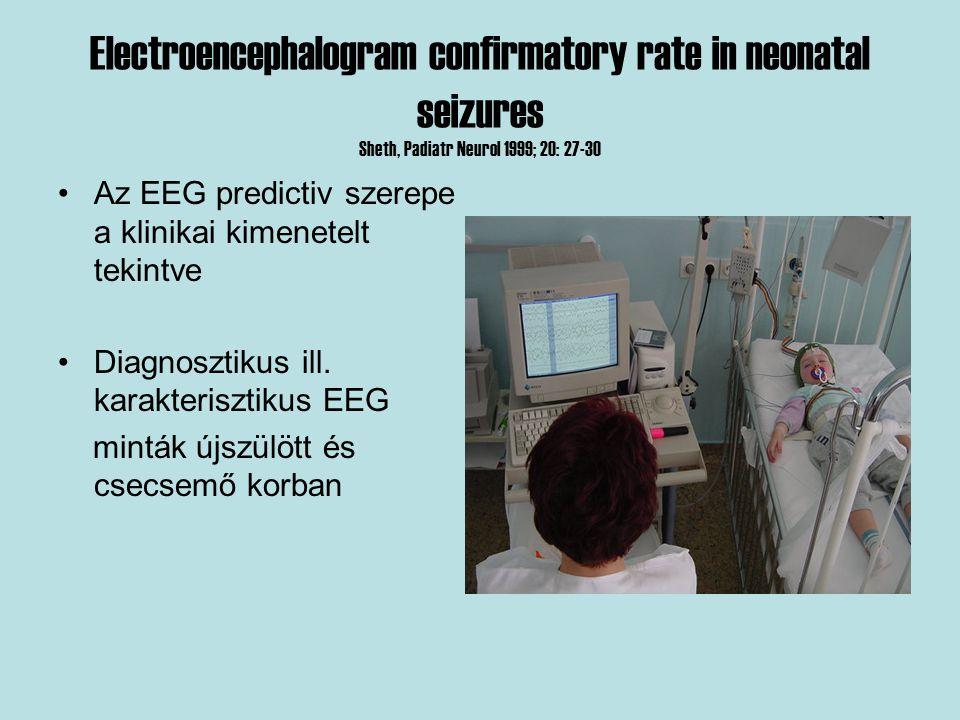 Electroencephalogram confirmatory rate in neonatal seizures Sheth, Padiatr Neurol 1999; 20: 27-30 Az EEG predictiv szerepe a klinikai kimenetelt tekin
