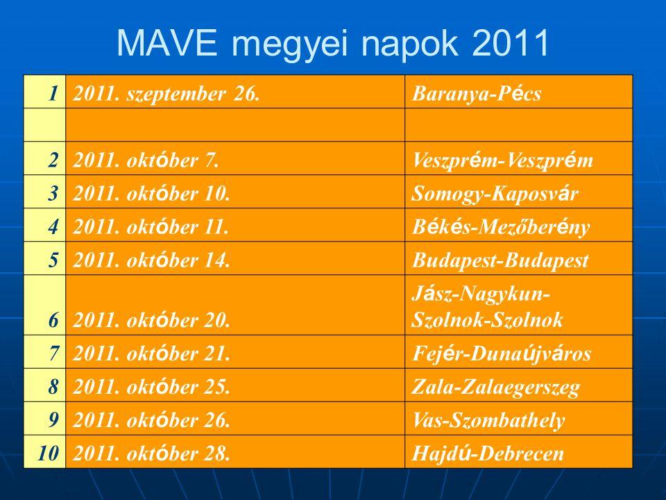 MAVE megyei napok 2011 12011. szeptember 26. Baranya-P é cs 2 2011. okt ó ber 7.Veszpr é m-Veszpr é m 3 2011. okt ó ber 10.Somogy-Kaposv á r 4 2011. o